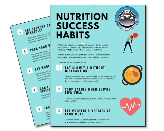 Nutrition Success Habits